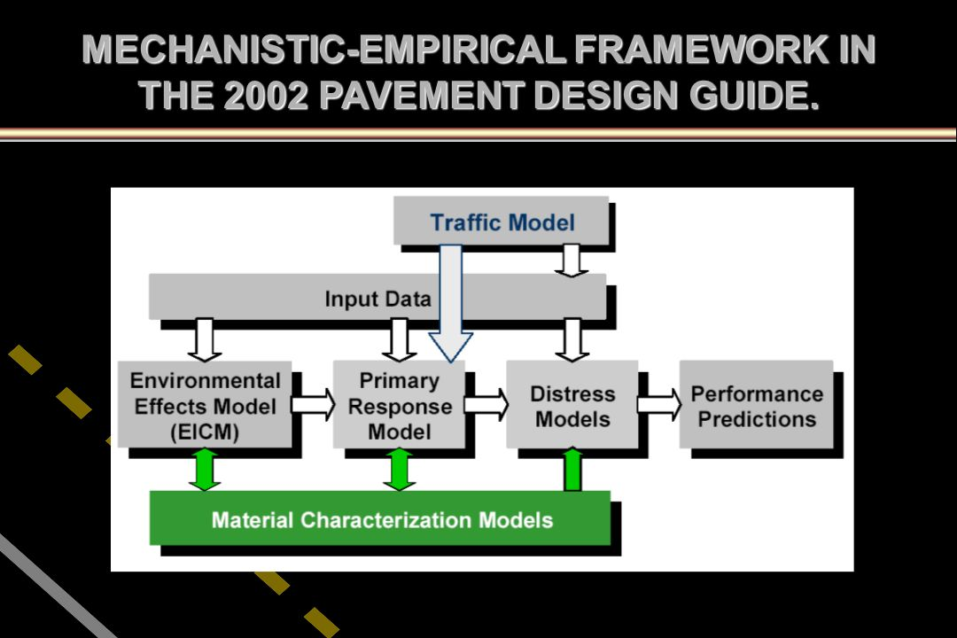 Mechanistic Empirical Pavement Design Guide Download