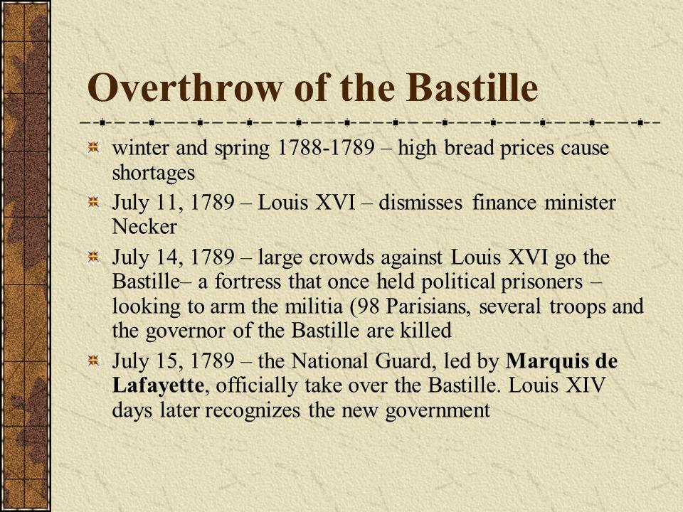 Overthrow of the Bastille