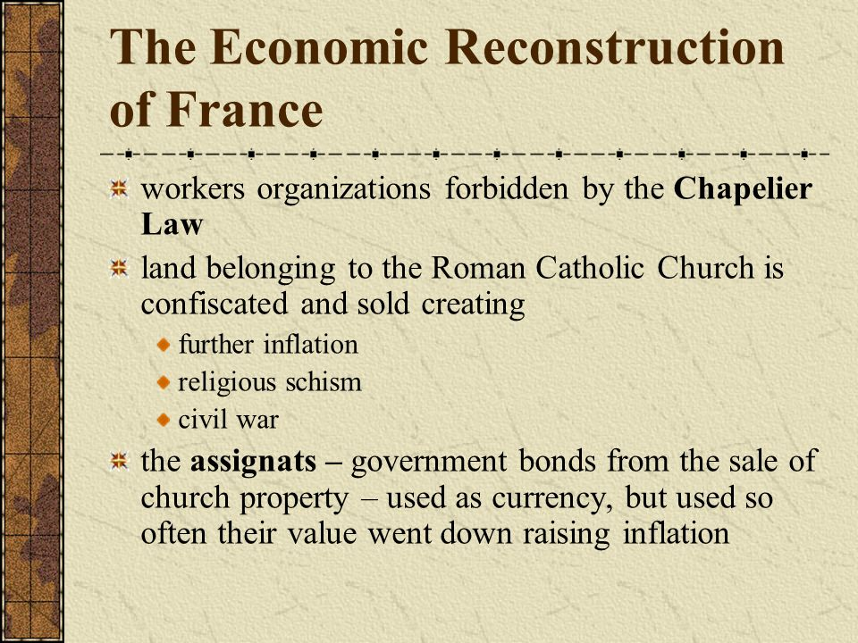 The Economic Reconstruction of France