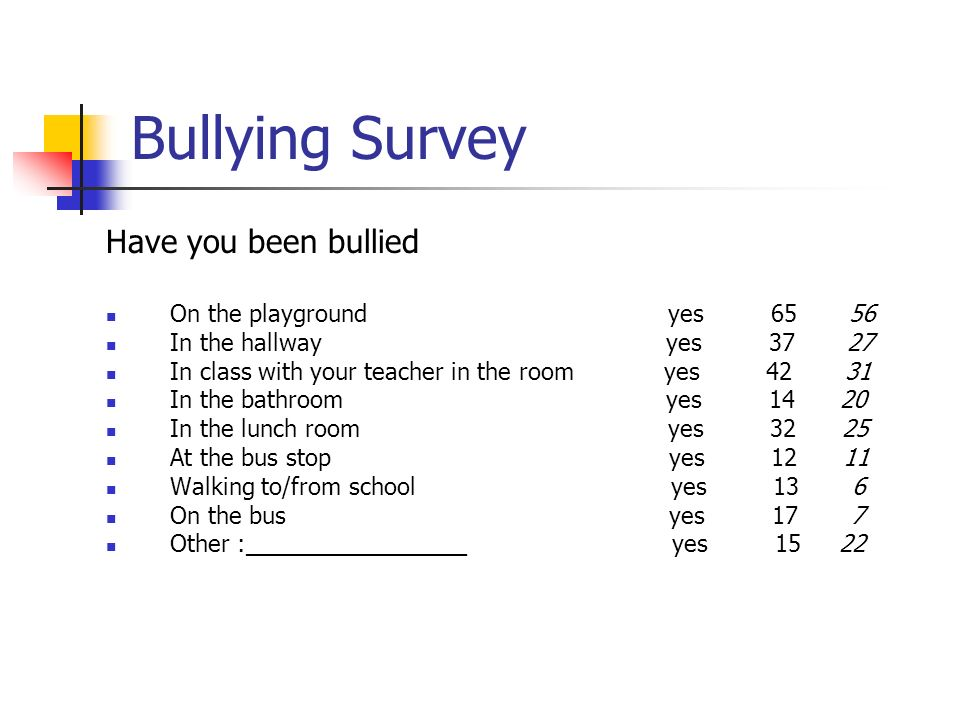 survey about bullying Anti bullying solution by sogosurvey provides student a safe way to report incidences of bullying or security threats sign up now & deploy the anti-bullying solution in your school today.