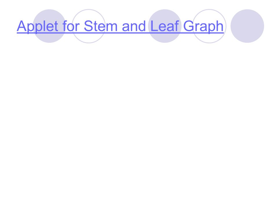 Applet for Stem and Leaf Graph