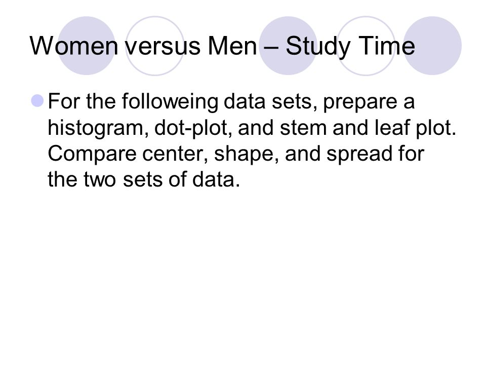 Women versus Men – Study Time