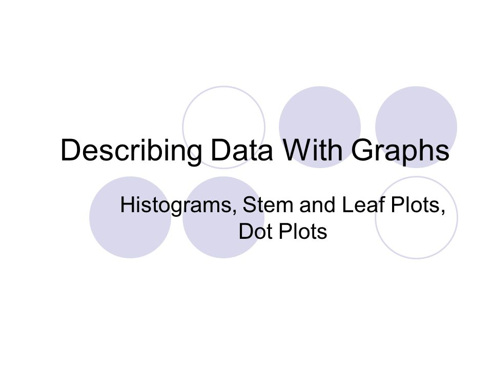 Describing Data With Graphs