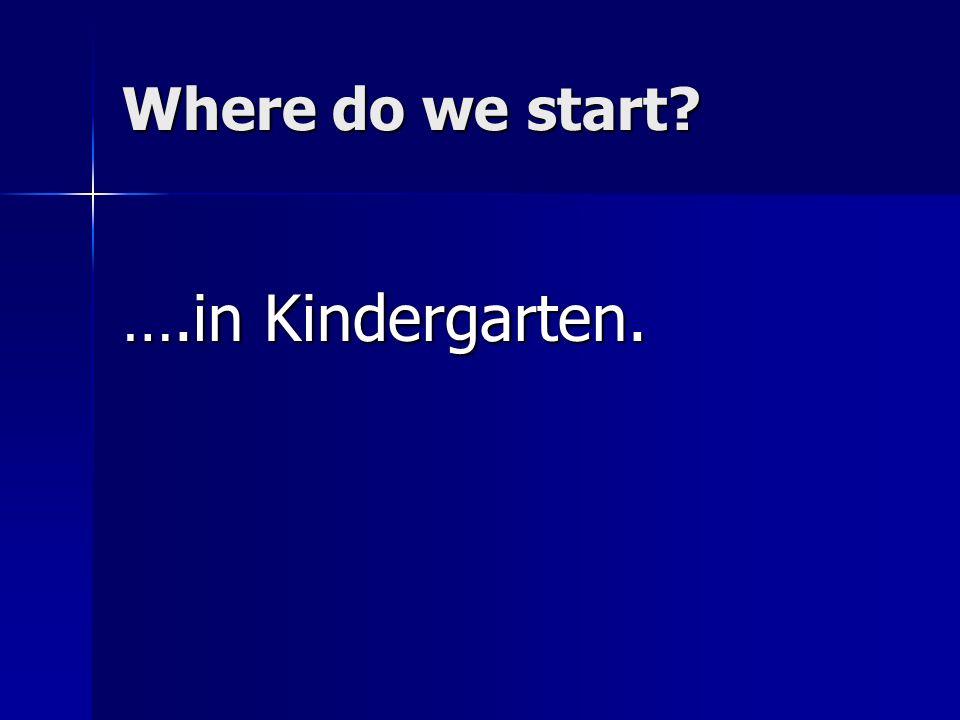 Where do we start ….in Kindergarten.