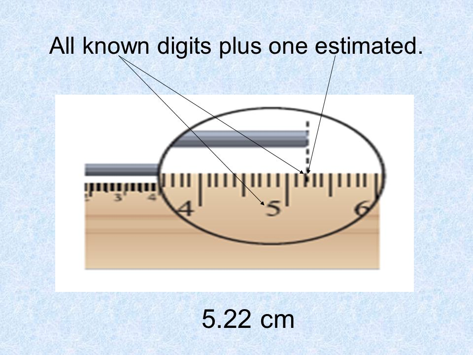All known digits plus one estimated.