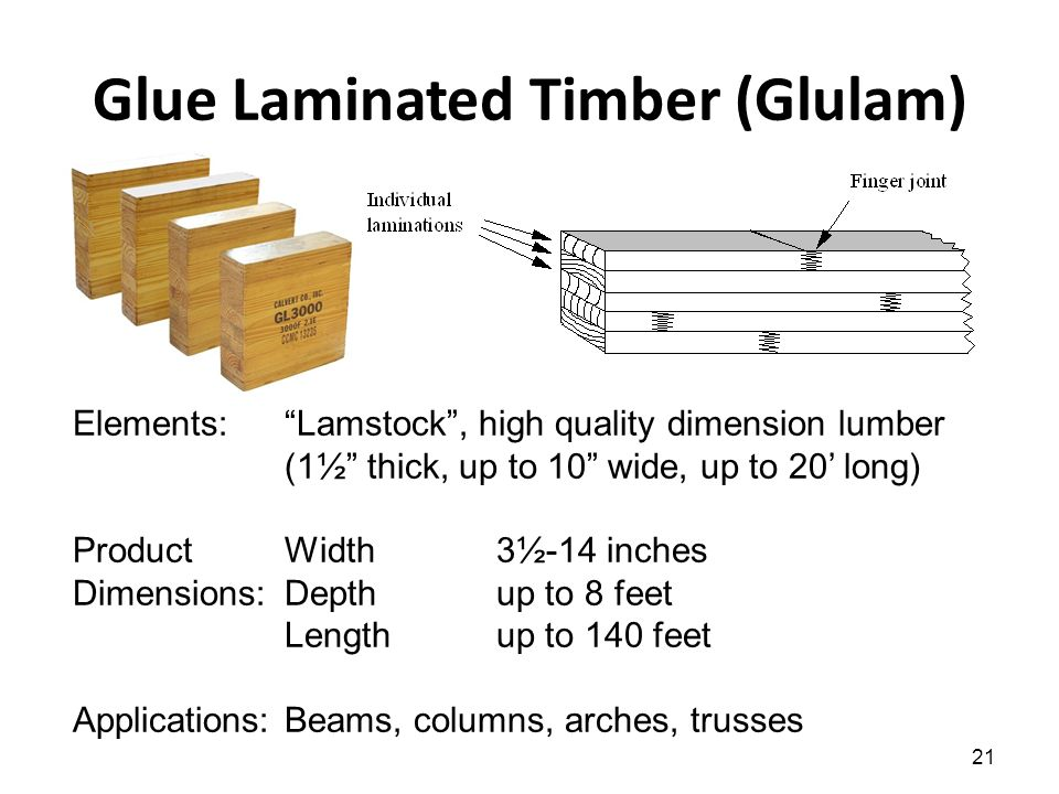 Taxonomy of wood products engineered ppt