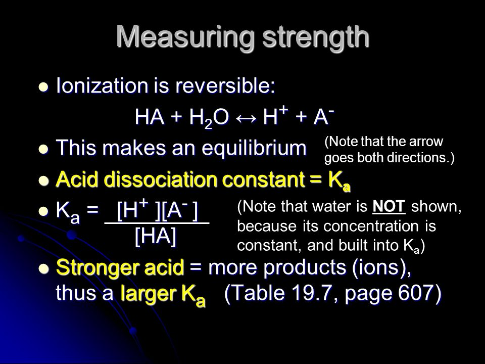 Measuring strength Ionization is reversible: HA + H2O ↔ H+ + A-