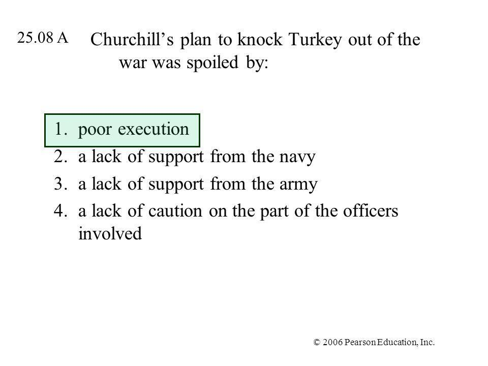 Churchill's plan to knock Turkey out of the war was spoiled by: