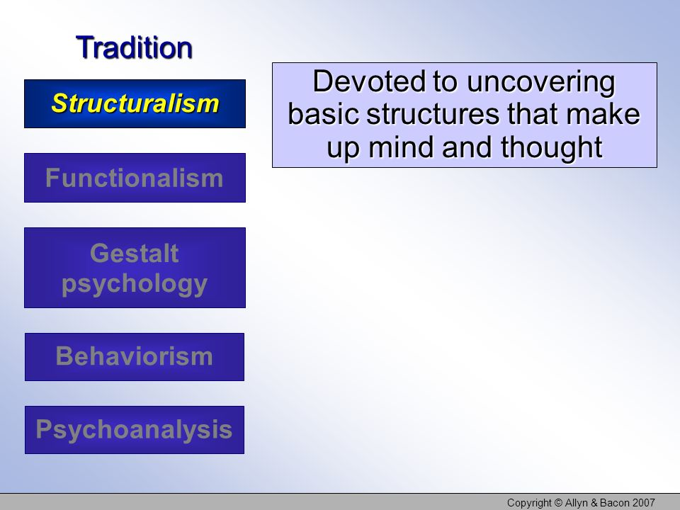Devoted to uncovering basic structures that make up mind and thought
