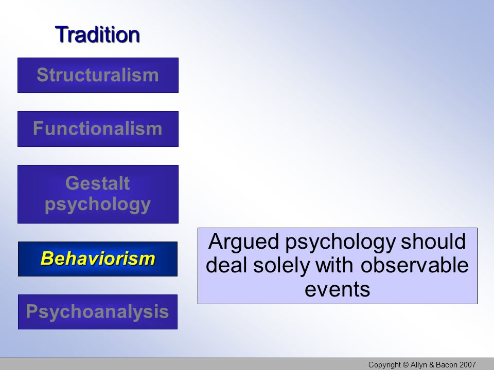 Argued psychology should deal solely with observable events