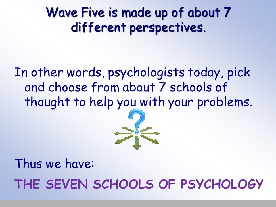 Wave Five is made up of about 7 different perspectives.