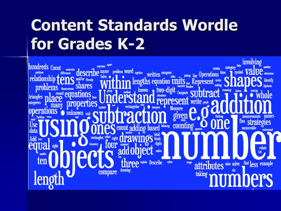 Content Standards Wordle for Grades K-2