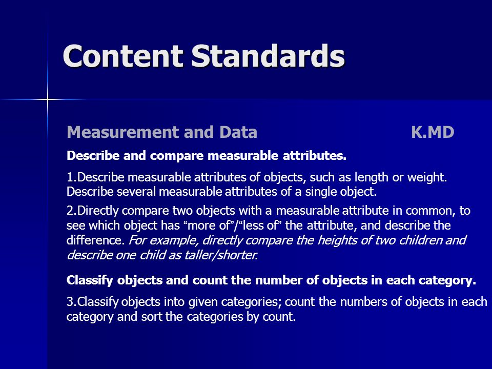 Content Standards Measurement and Data K.MD