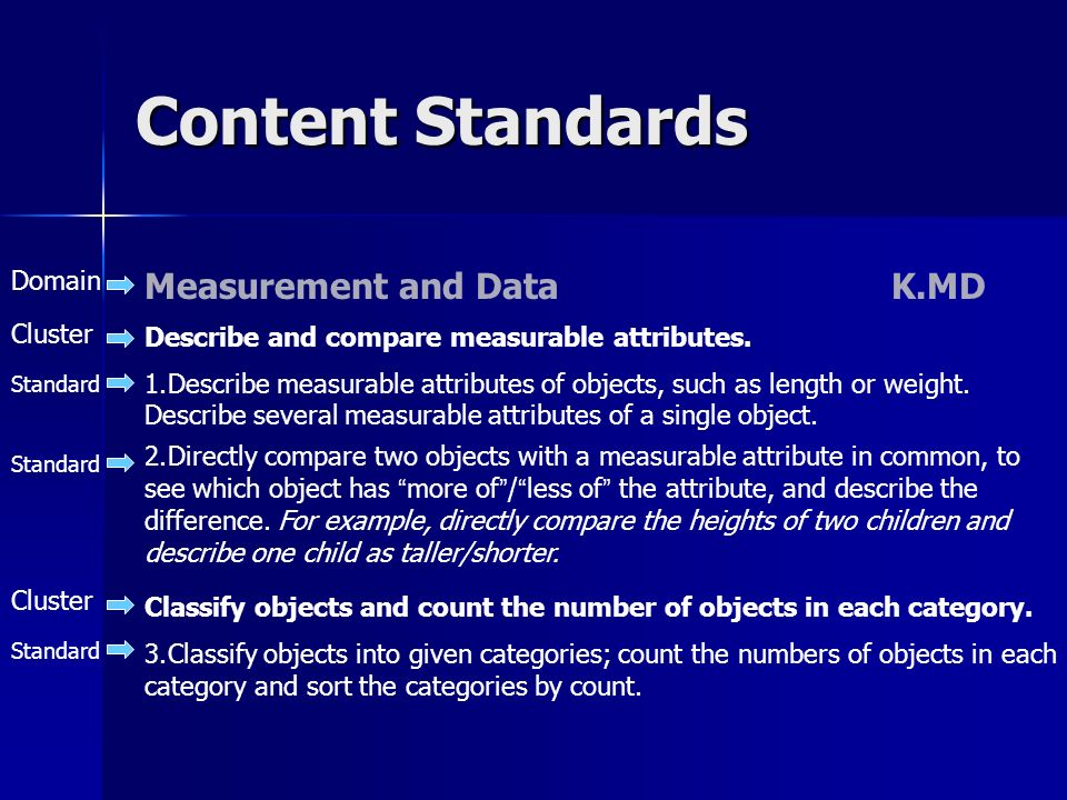Content Standards Measurement and Data K.MD Domain