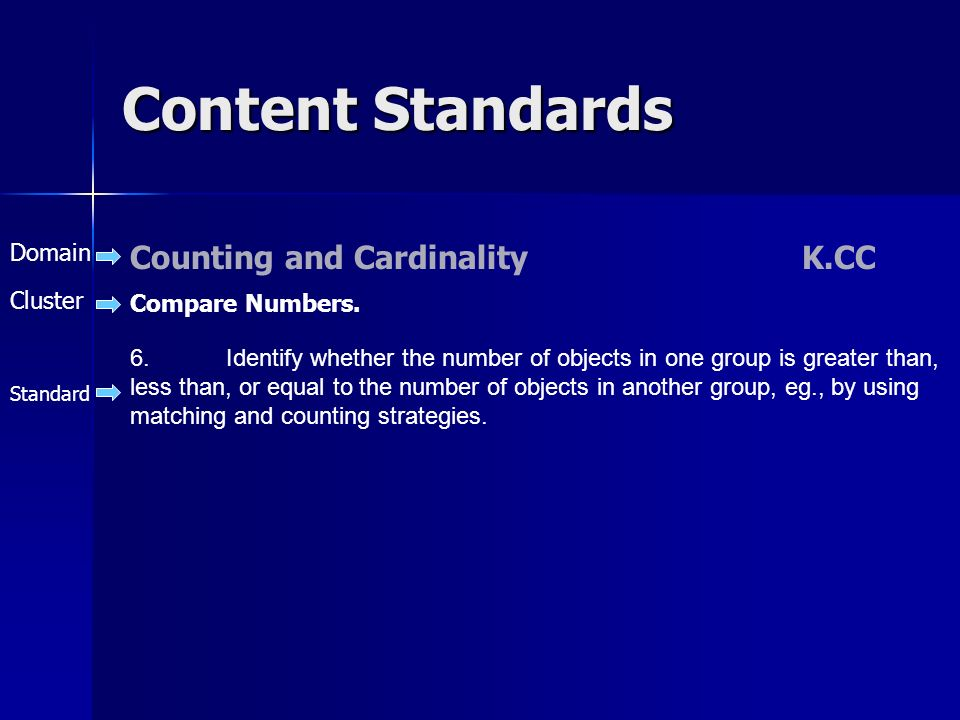 Content Standards Counting and Cardinality K.CC Domain