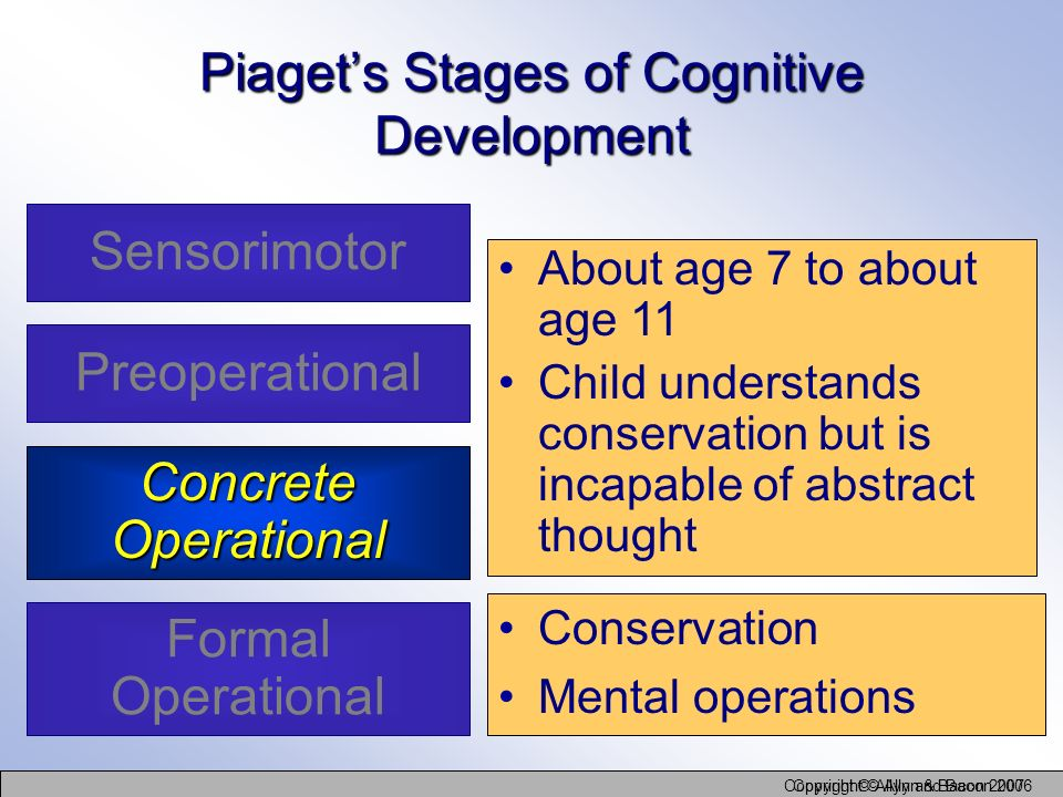 promoting cognitive development assig 2 lasa Lasa 1 promoting cognitive developments name of student professor name course name date introduction human growth and development during childhood.