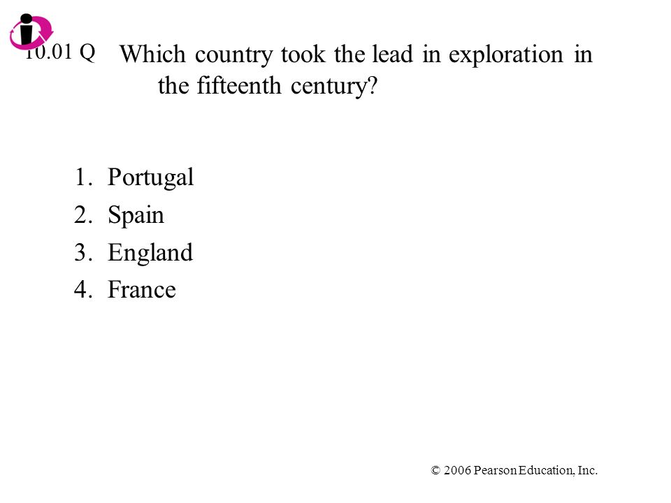 Which country took the lead in exploration in the fifteenth century