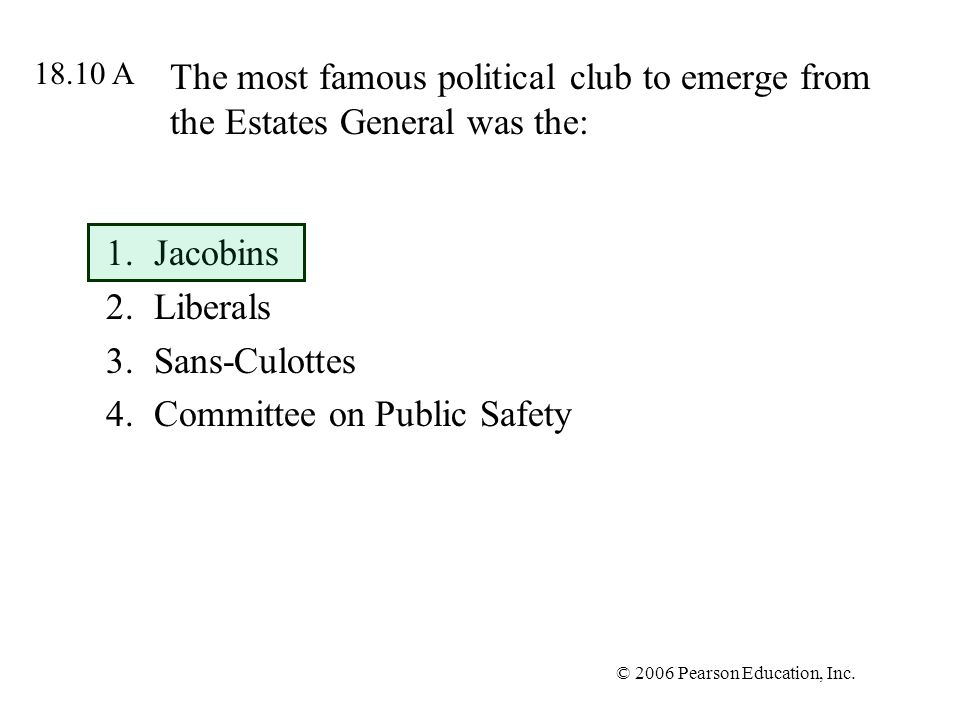Jacobins Liberals Sans-Culottes Committee on Public Safety