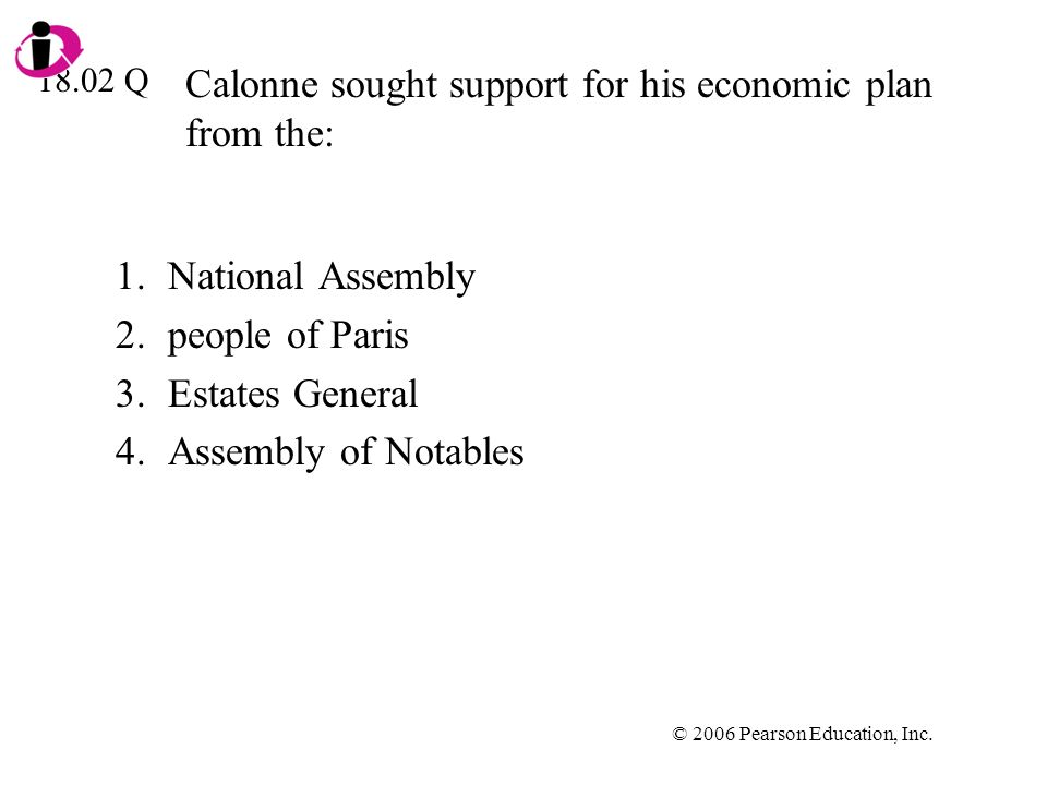 Calonne sought support for his economic plan from the: