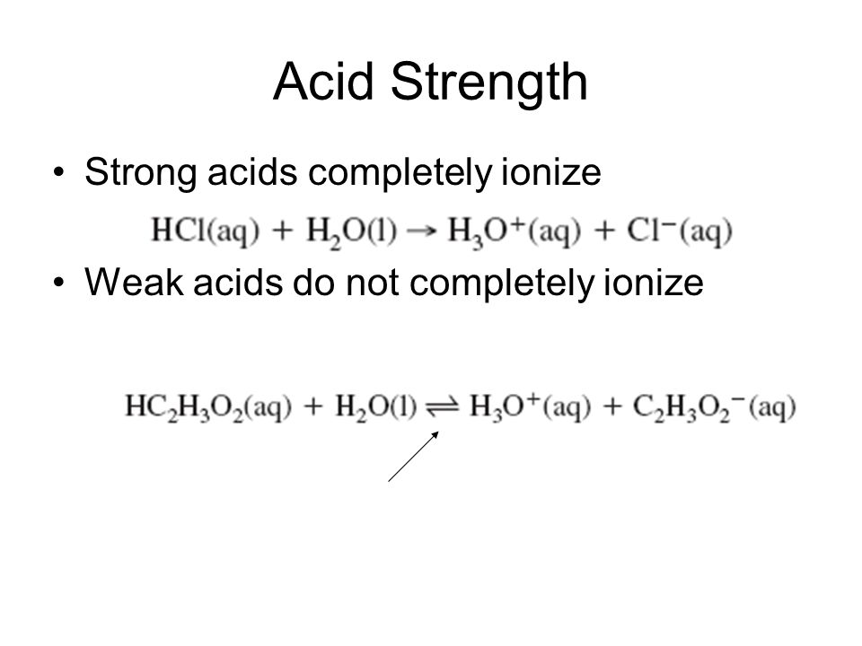 Acid Strength Strong acids completely ionize