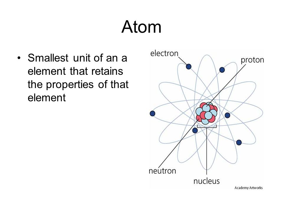 Atom Smallest unit of an a element that retains the properties of that element