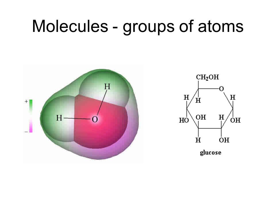Molecules - groups of atoms