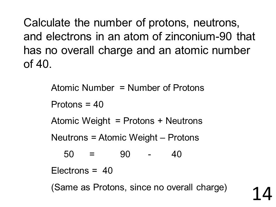 Calculate the number of protons, neutrons, and electrons in an atom of zinconium-90 that has no overall charge and an atomic number of 40.