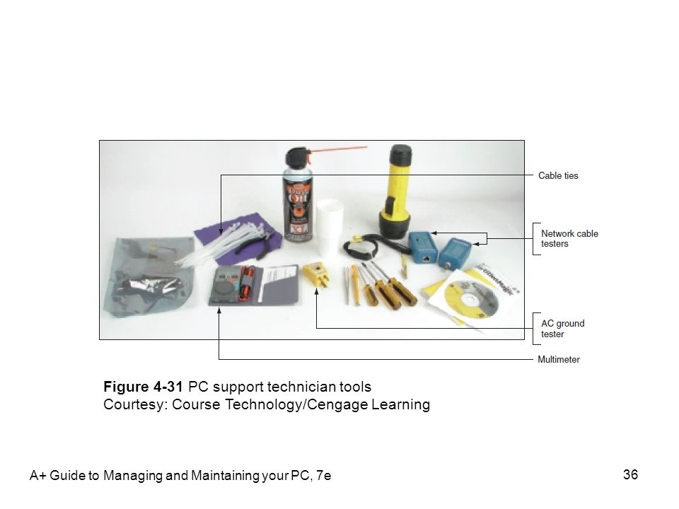 Figure 4-31 PC support technician tools