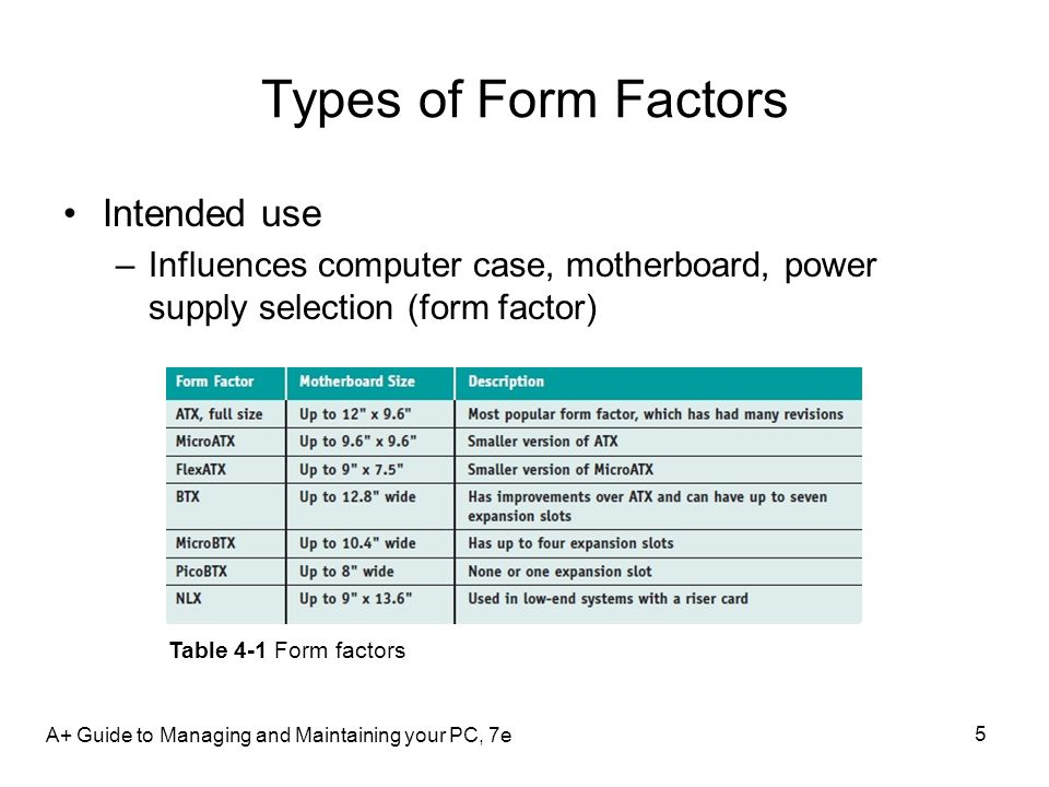 Types of Form Factors Intended use