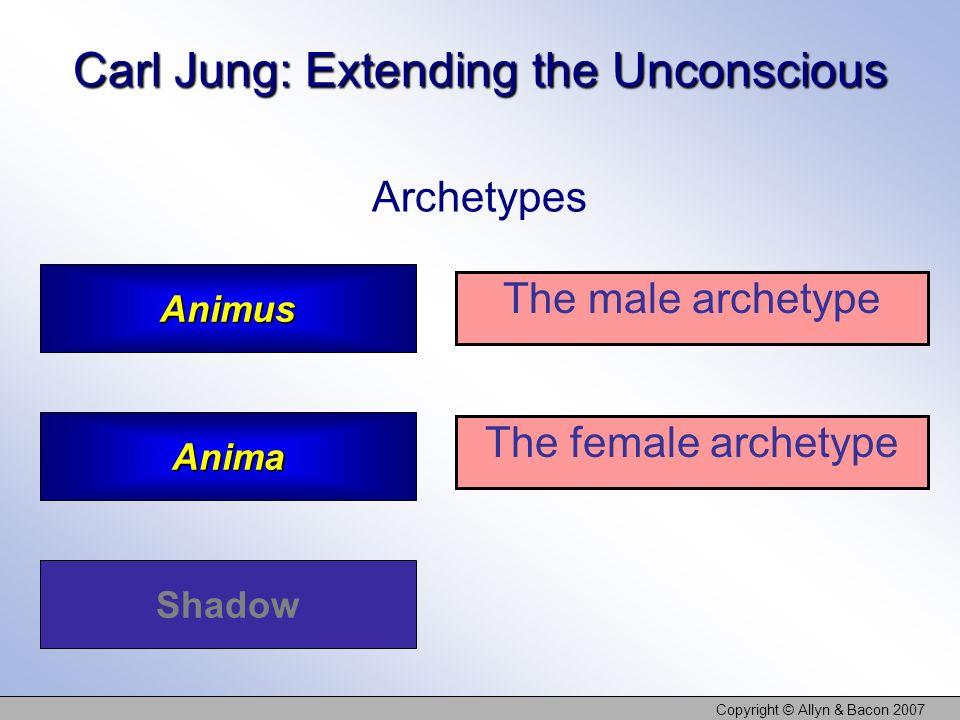 Carl Jung: Extending the Unconscious
