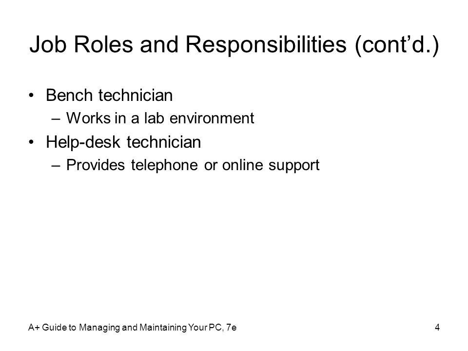 Job Roles and Responsibilities (cont'd.)