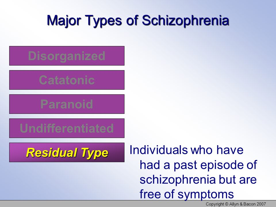 Major Types of Schizophrenia
