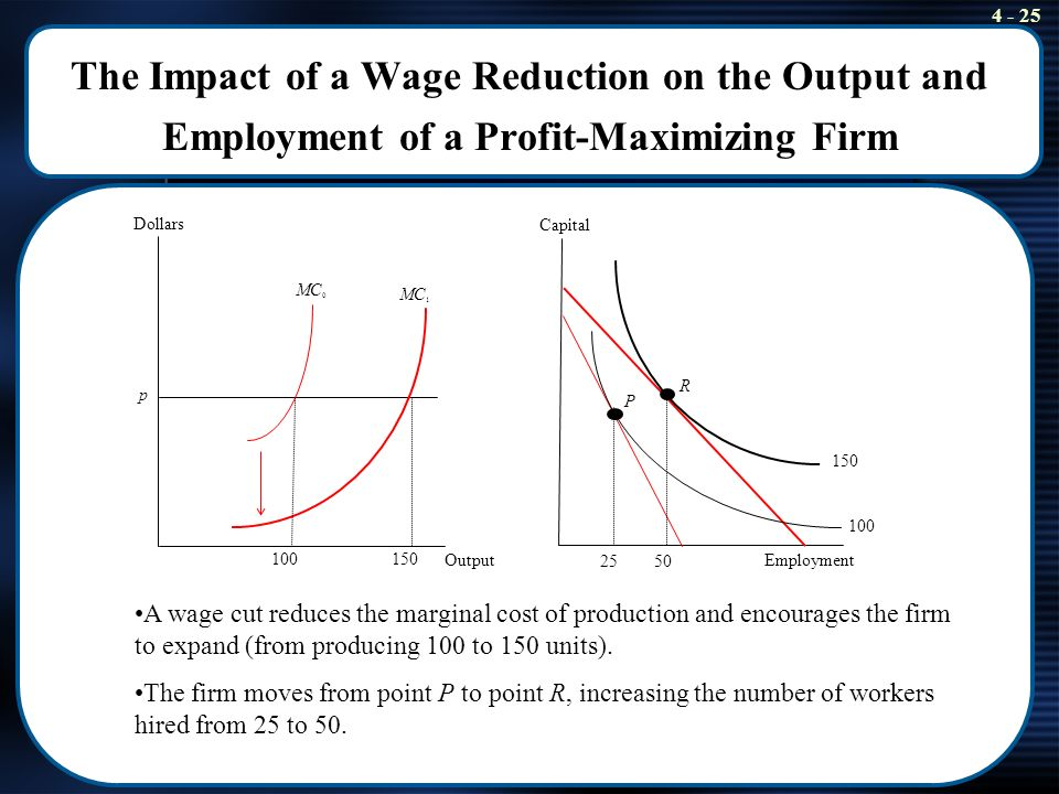 impact of materials control on profit maximization Inventory management: is profit maximization right for by inventory we will mean a stock or store of goods finished goods, raw materials to the successful operation for most organizations both because of the amount of money the inventory represents and the impact that.