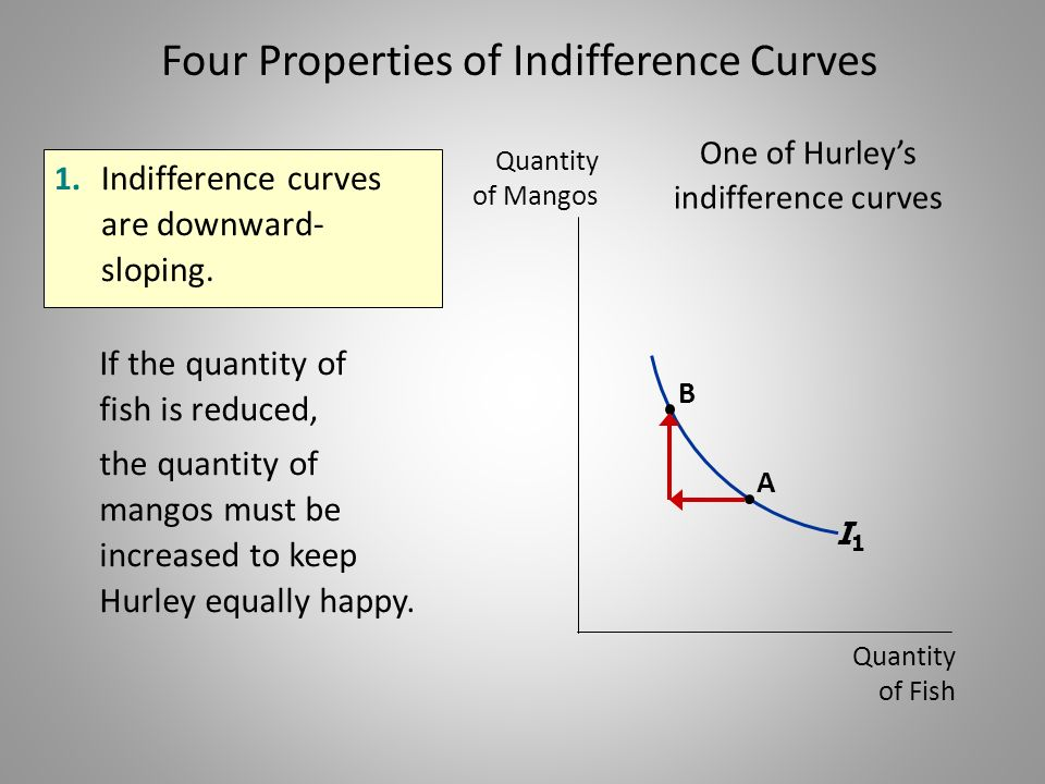 Four Properties of Indifference Curves