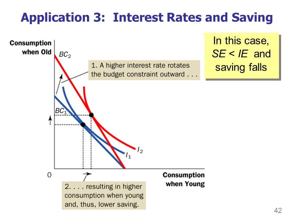 Writing a budget constraint illustrates