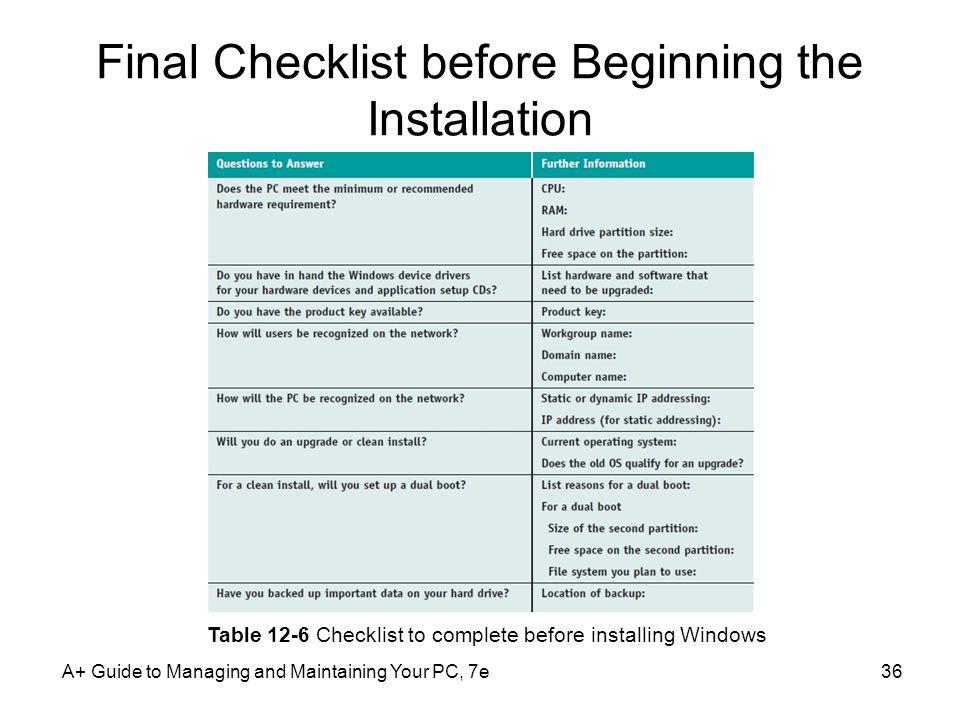 Final Checklist before Beginning the Installation