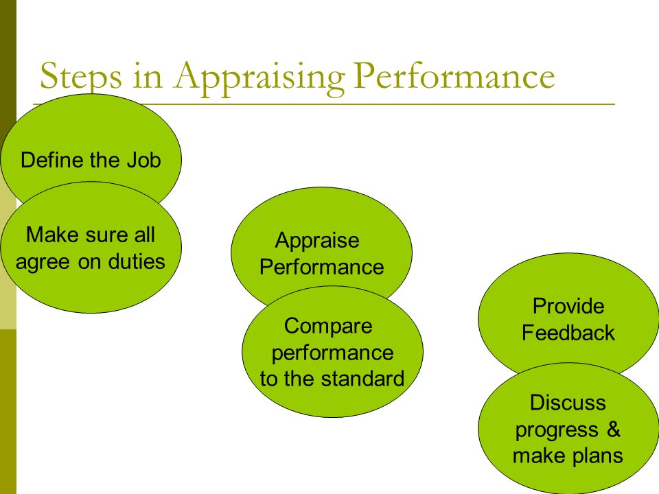 appraising performance at precision Shoulds and should nots regarding performance appraisal comments most companies take their annual employee performance appraisals very needs is precision and.
