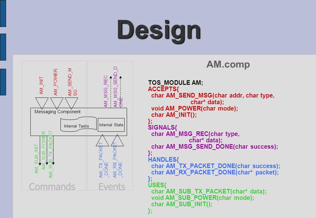 Design AM.comp Commands Events TOS_MODULE AM; ACCEPTS{