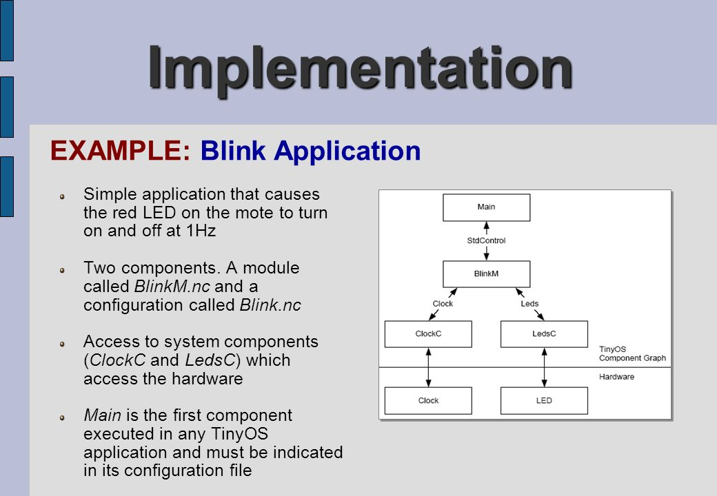 Implementation EXAMPLE: Blink Application