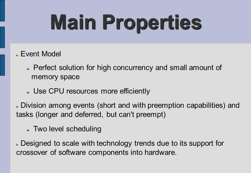 Main Properties Event Model