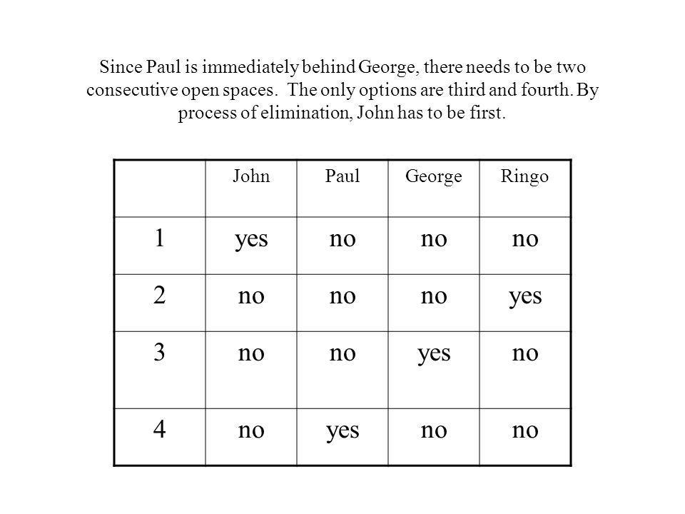 Since Paul is immediately behind George, there needs to be two consecutive open spaces. The only options are third and fourth. By process of elimination, John has to be first.