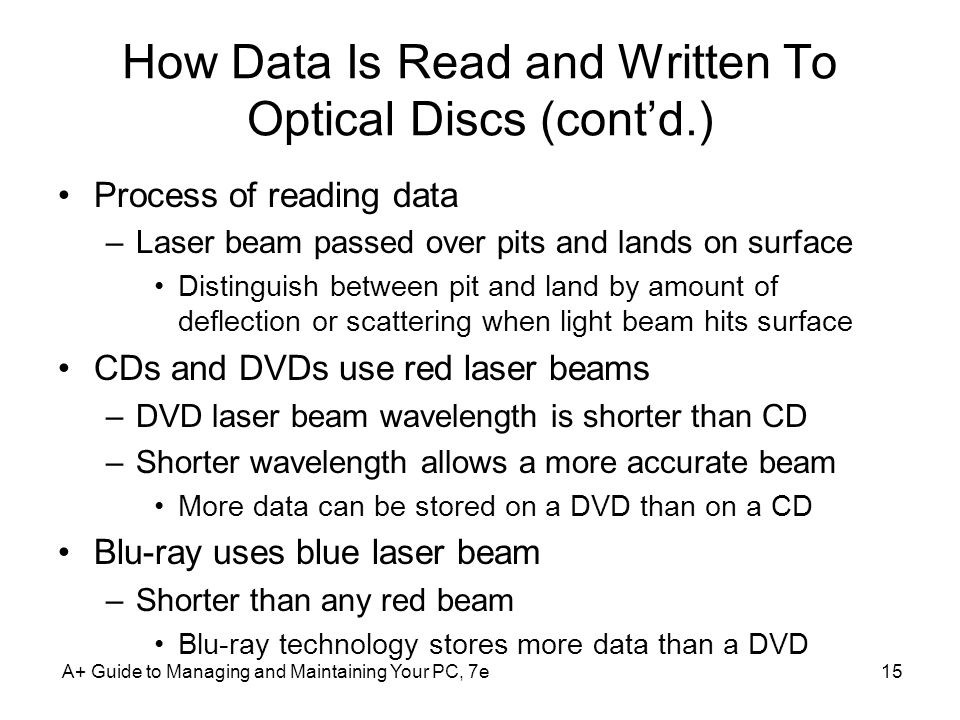 How Data Is Read and Written To Optical Discs (cont'd.)