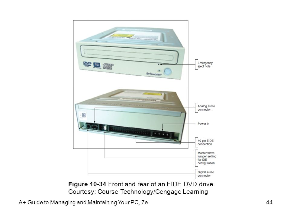 Figure 10-34 Front and rear of an EIDE DVD drive