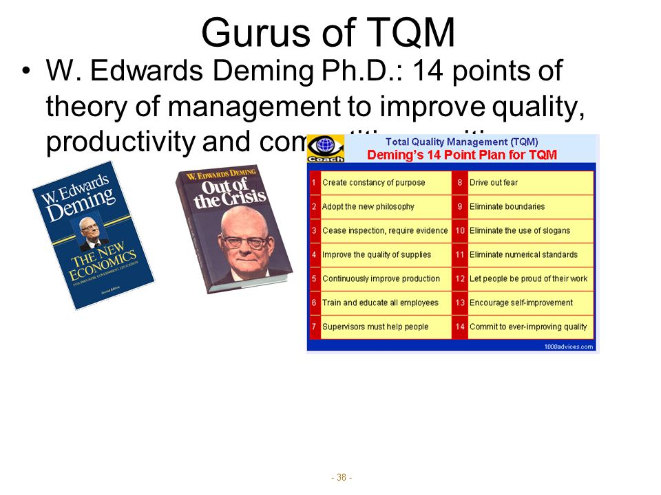 Theritical debate on tqm