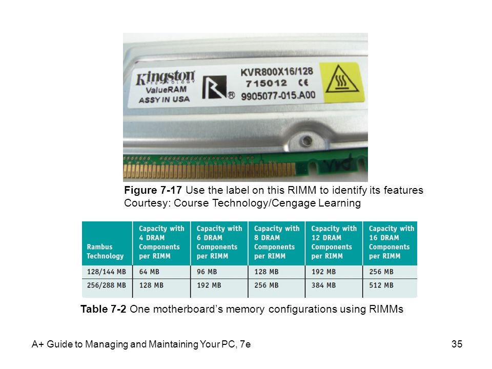 Figure 7-17 Use the label on this RIMM to identify its features