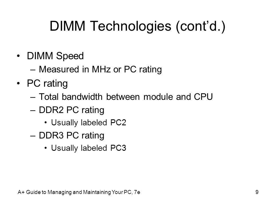 DIMM Technologies (cont'd.)