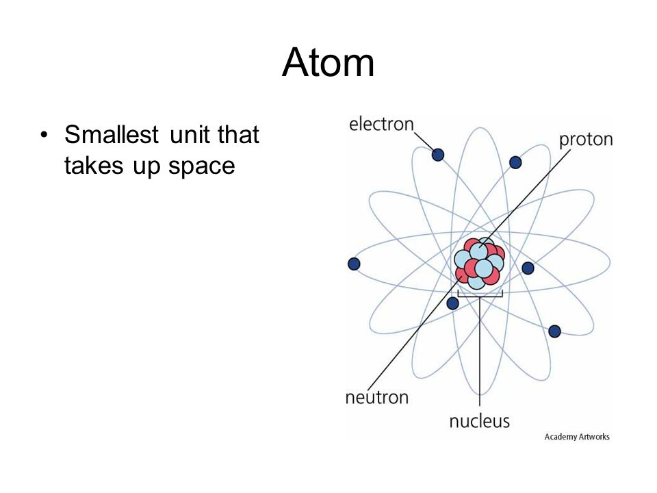 Atom Smallest unit that takes up space