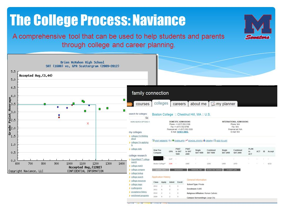 The College Process: Naviance