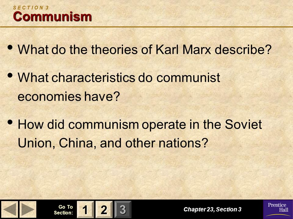 What do the theories of Karl Marx describe