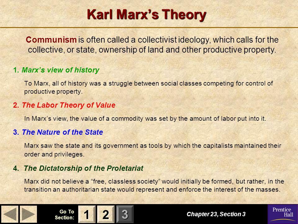 Karl Marx's Theory
